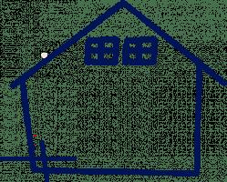 Zobacz domki